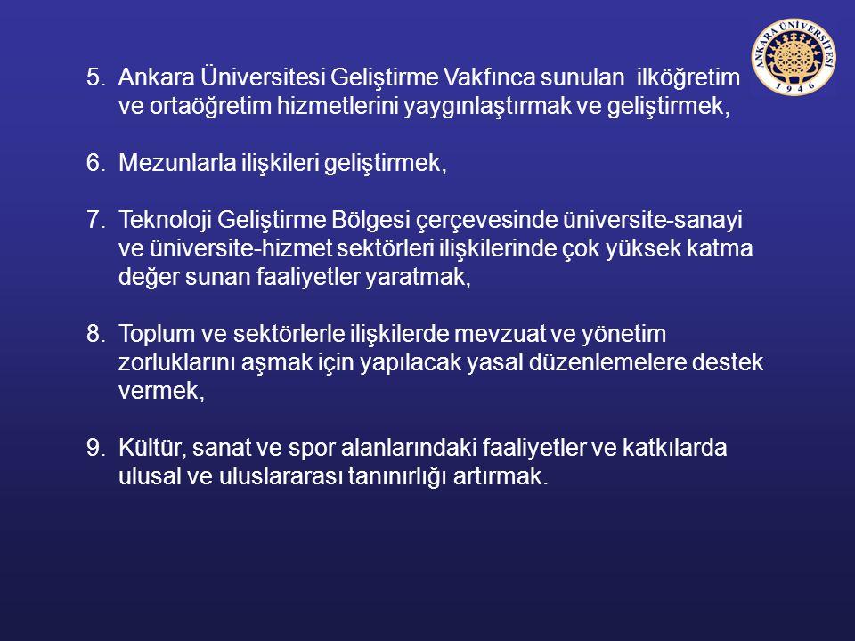 5. Ankara Üniversitesi Geliştirme Vakfınca sunulan ilköğretim ve ortaöğretim hizmetlerini yaygınlaştırmak ve geliştirmek,