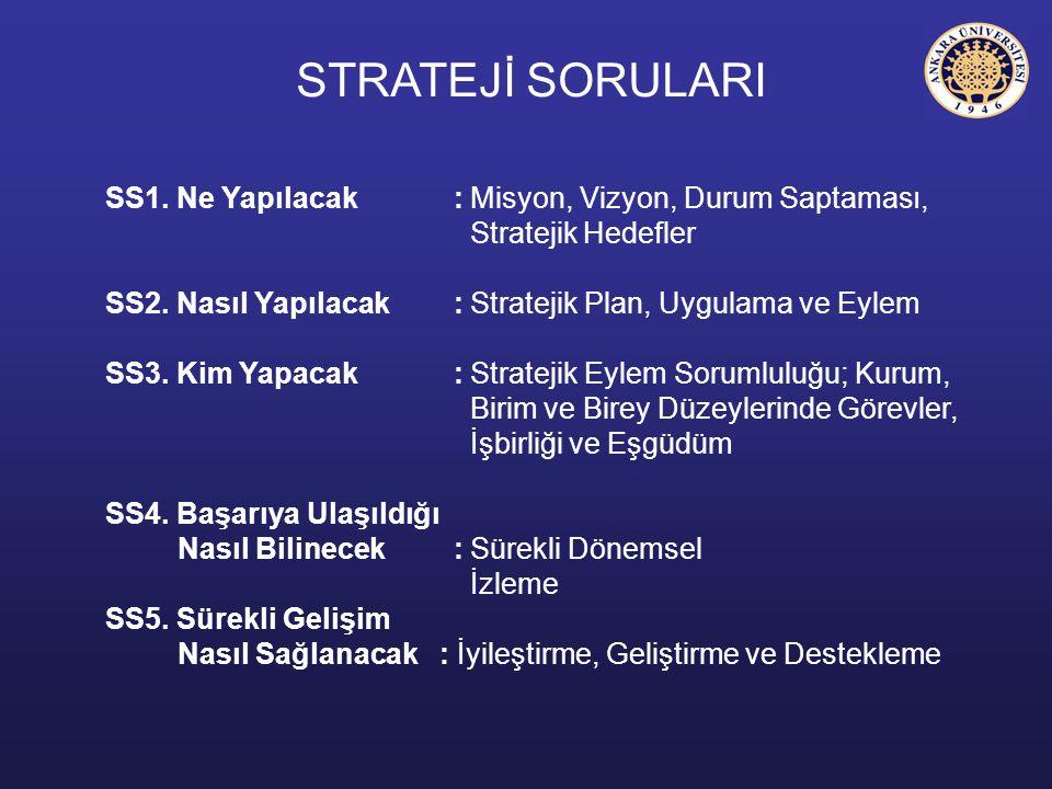 STRATEJİ SORULARI SS1. Ne Yapılacak : Misyon, Vizyon, Durum Saptaması, Stratejik Hedefler.
