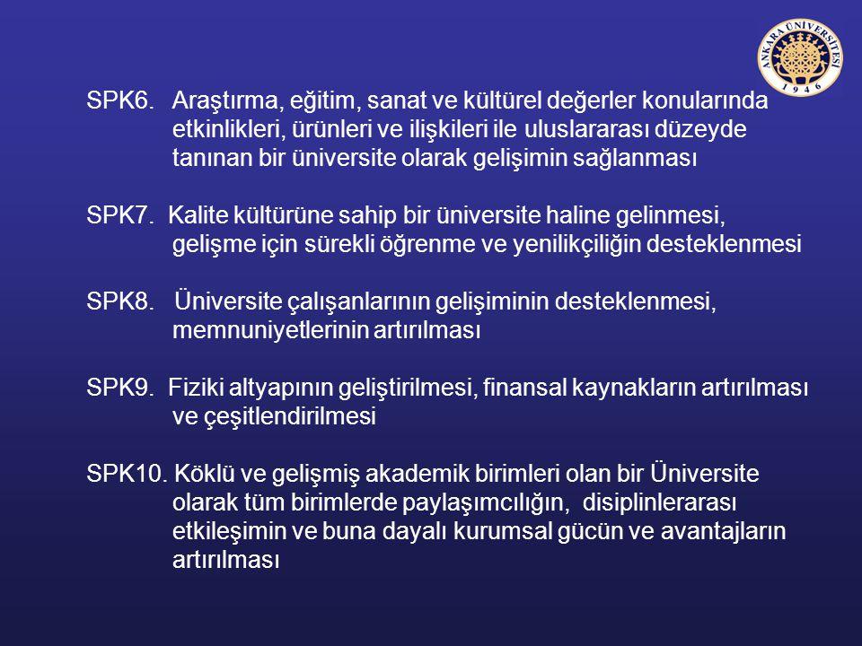 SPK6. Araştırma, eğitim, sanat ve kültürel değerler konularında