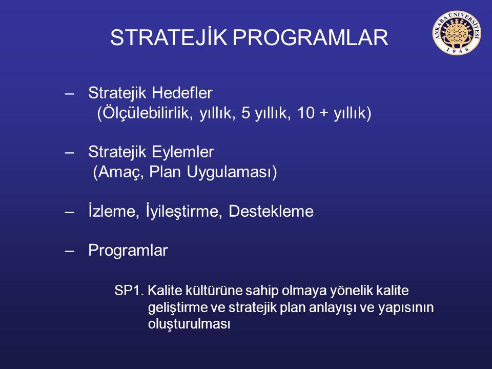 STRATEJİK PROGRAMLAR Stratejik Hedefler (Ölçülebilirlik, yıllık, 5 yıllık, 10 + yıllık) Stratejik Eylemler (Amaç, Plan Uygulaması)