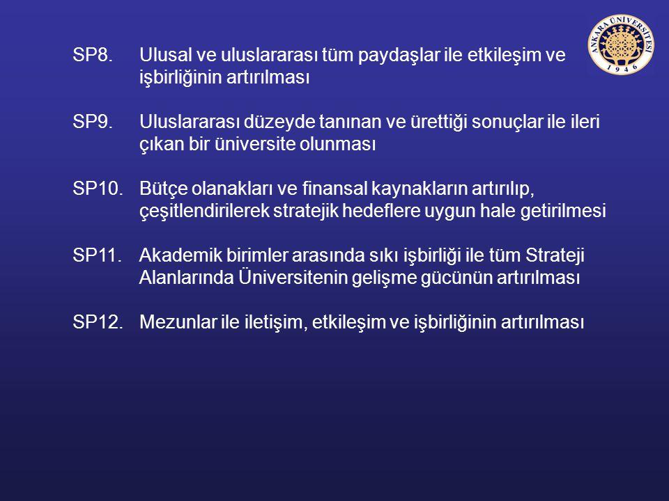 SP8. Ulusal ve uluslararası tüm paydaşlar ile etkileşim ve