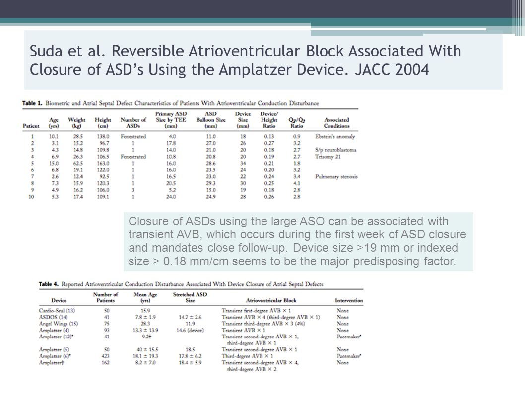 Suda et al. Reversible Atrioventricular Block Associated With Closure of ASD's Using the Amplatzer Device. JACC 2004