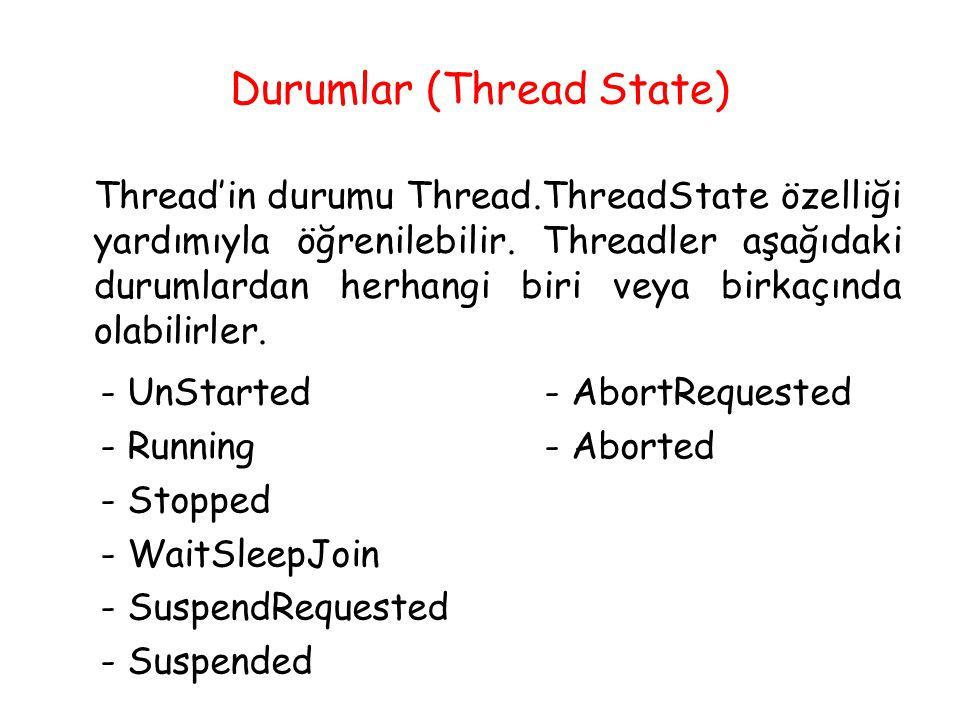 Durumlar (Thread State)