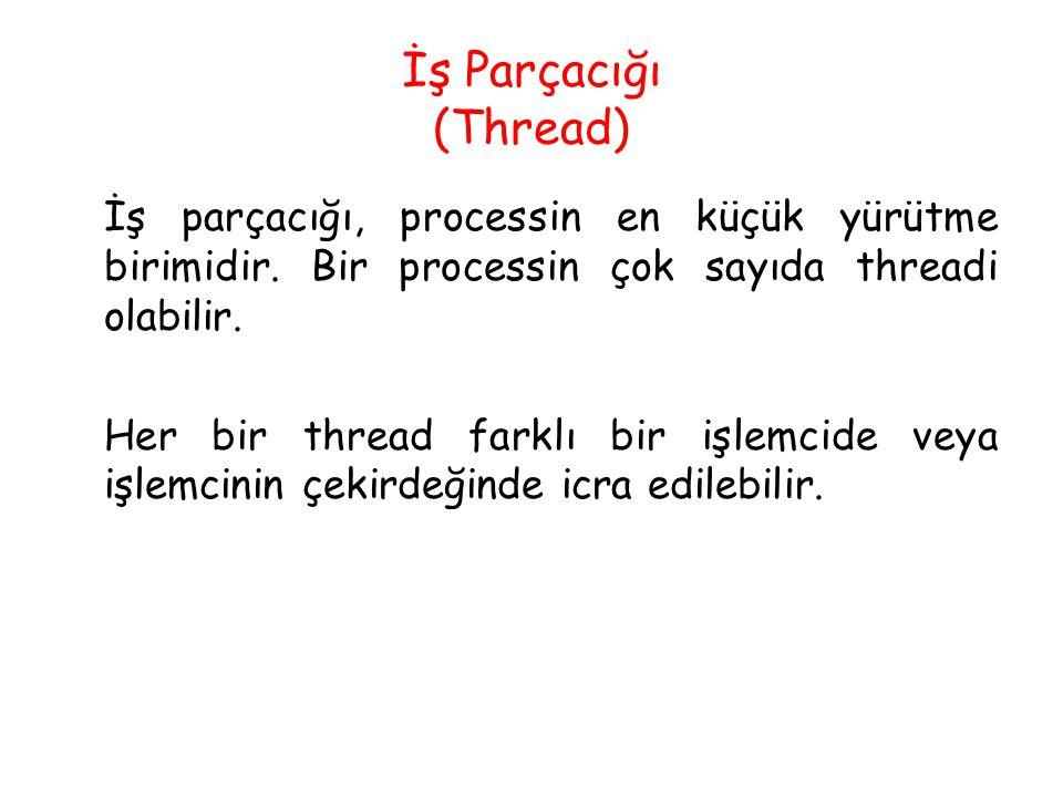 İş Parçacığı (Thread) İş parçacığı, processin en küçük yürütme birimidir. Bir processin çok sayıda threadi olabilir.