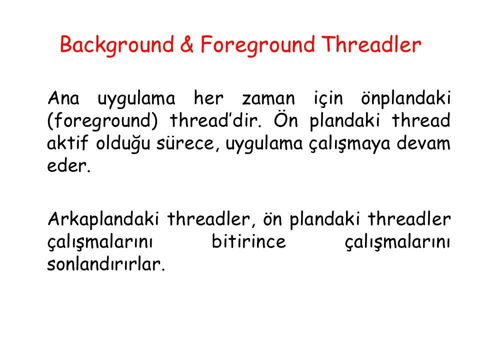 Background & Foreground Threadler