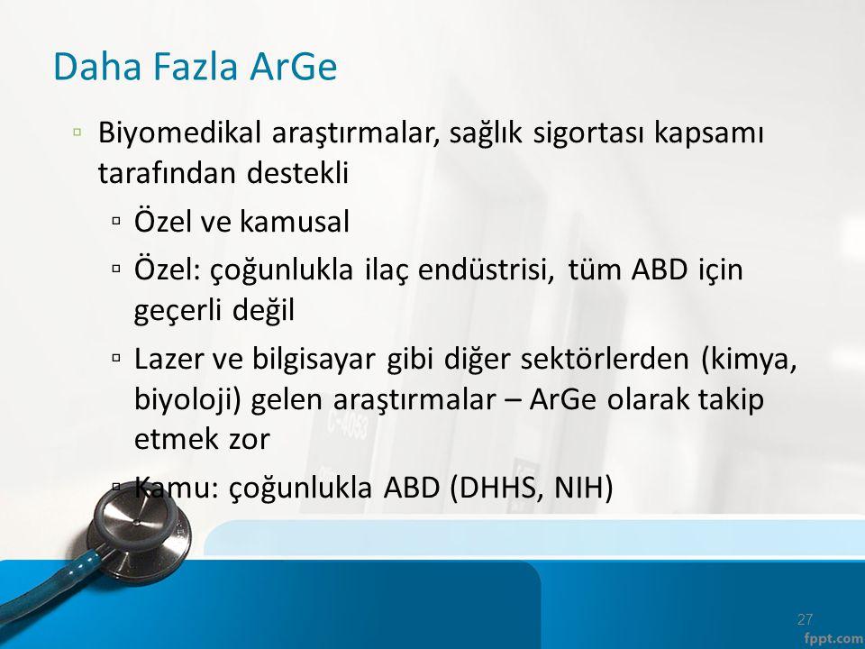 Daha Fazla ArGe Biyomedikal araştırmalar, sağlık sigortası kapsamı tarafından destekli. Özel ve kamusal.