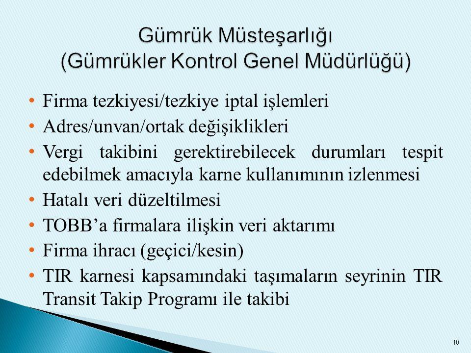Gümrük Müsteşarlığı (Gümrükler Kontrol Genel Müdürlüğü)