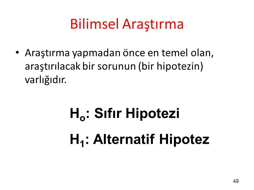 Bilimsel Araştırma Ho: Sıfır Hipotezi H1: Alternatif Hipotez