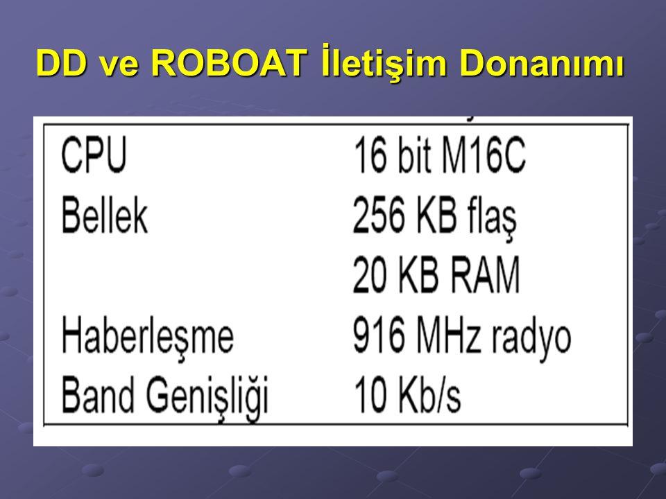 DD ve ROBOAT İletişim Donanımı