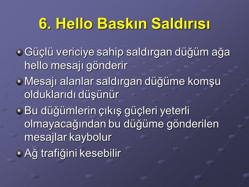 6. Hello Baskın Saldırısı