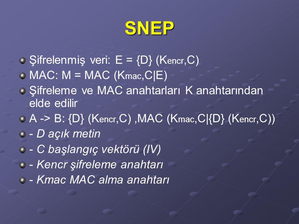 SNEP Şifrelenmiş veri: E = {D} (Kencr,C) MAC: M = MAC (Kmac,C|E)