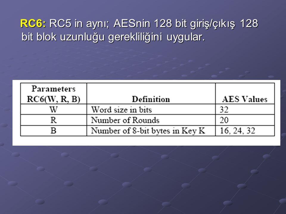 RC6: RC5 in aynı; AESnin 128 bit giriş/çıkış 128 bit blok uzunluğu gerekliliğini uygular.