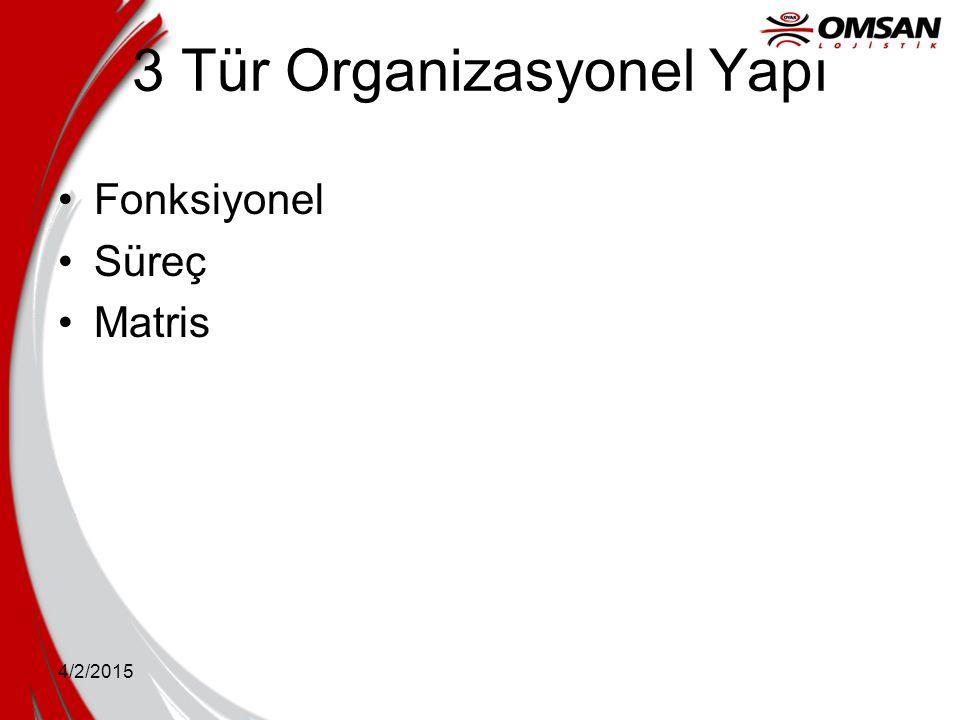 3 Tür Organizasyonel Yapı