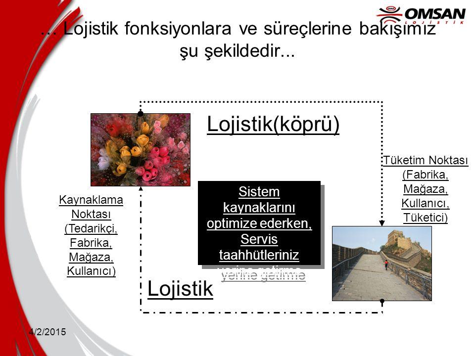 … Lojistik fonksiyonlara ve süreçlerine bakışımız şu şekildedir...