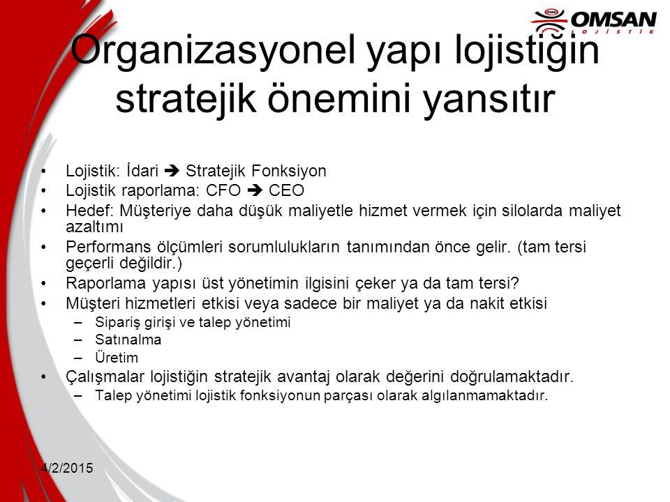 Organizasyonel yapı lojistiğin stratejik önemini yansıtır