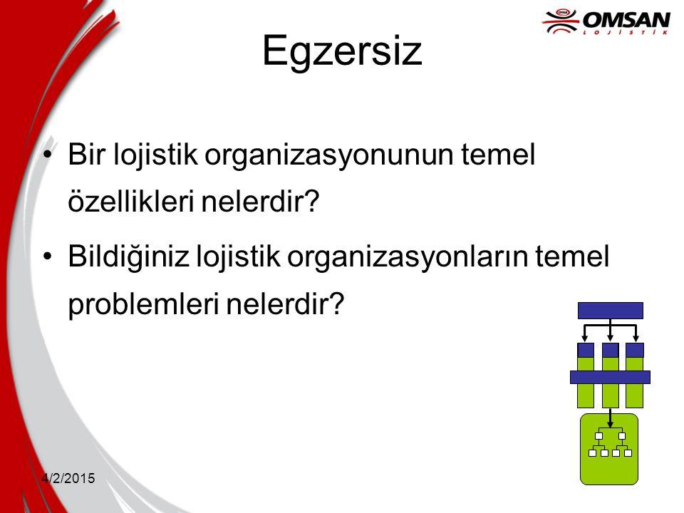 Egzersiz Bir lojistik organizasyonunun temel özellikleri nelerdir