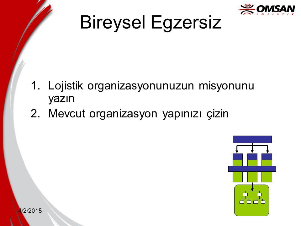 Bireysel Egzersiz Lojistik organizasyonunuzun misyonunu yazın