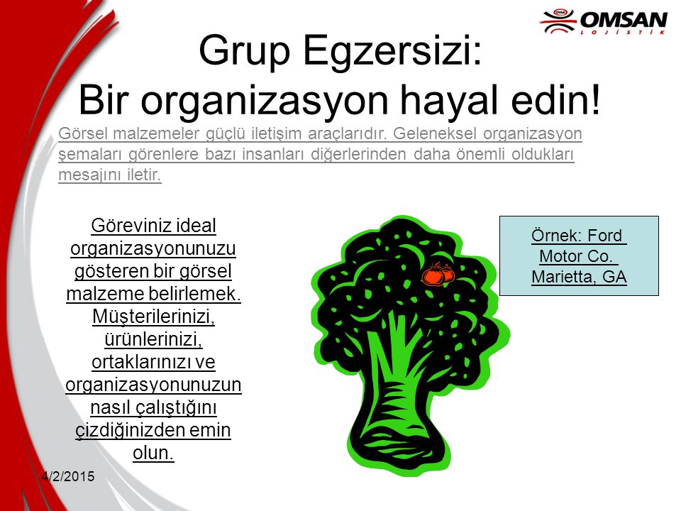 Grup Egzersizi: Bir organizasyon hayal edin!