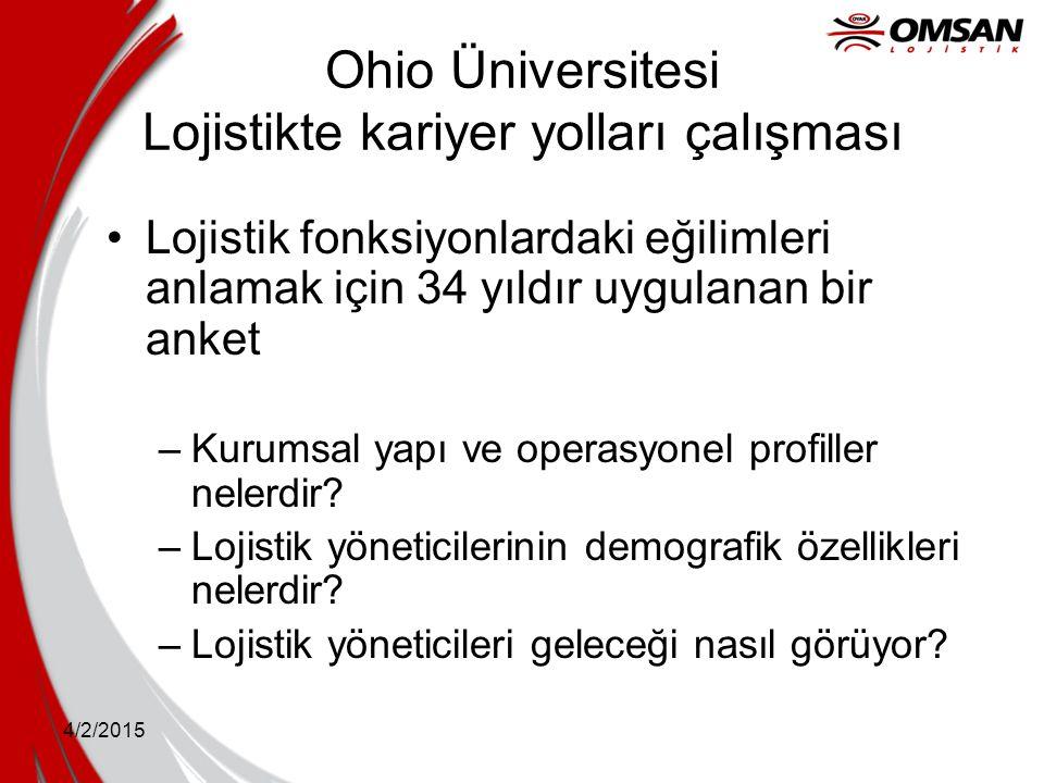 Ohio Üniversitesi Lojistikte kariyer yolları çalışması