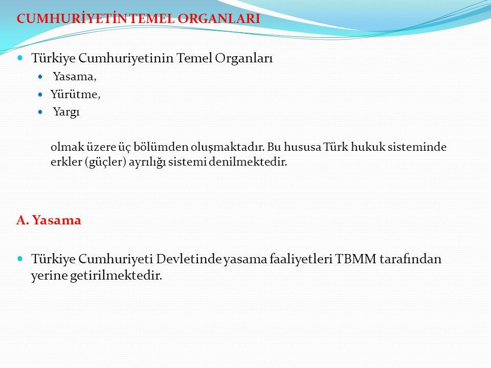 CUMHURİYETİN TEMEL ORGANLARI Türkiye Cumhuriyetinin Temel Organları