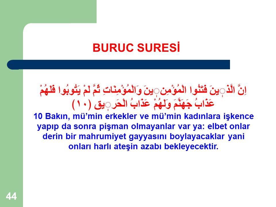 BURUC SURESİ