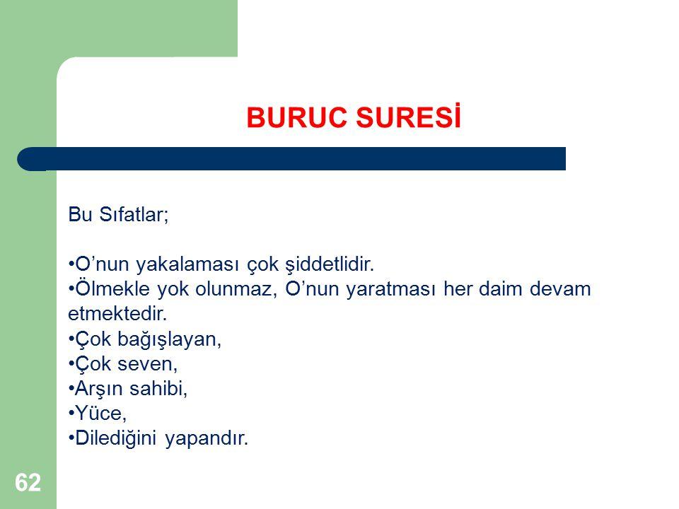 BURUC SURESİ 62 Bu Sıfatlar; O'nun yakalaması çok şiddetlidir.
