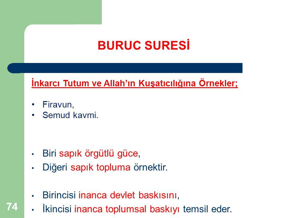 BURUC SURESİ 74 Biri sapık örgütlü güce,