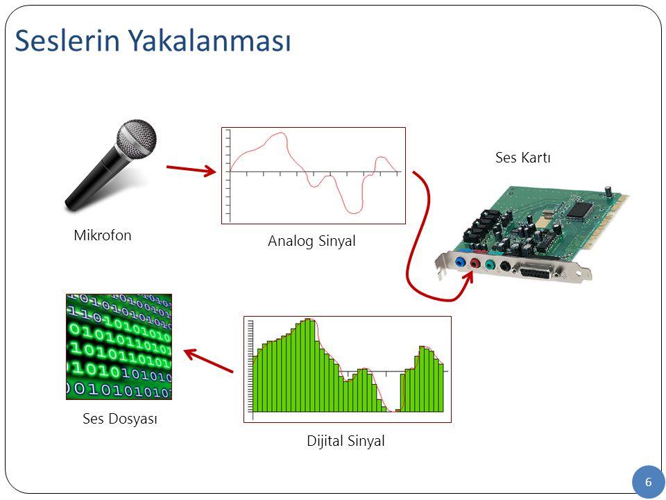 Seslerin Yakalanması Ses Kartı Mikrofon Analog Sinyal Ses Dosyası