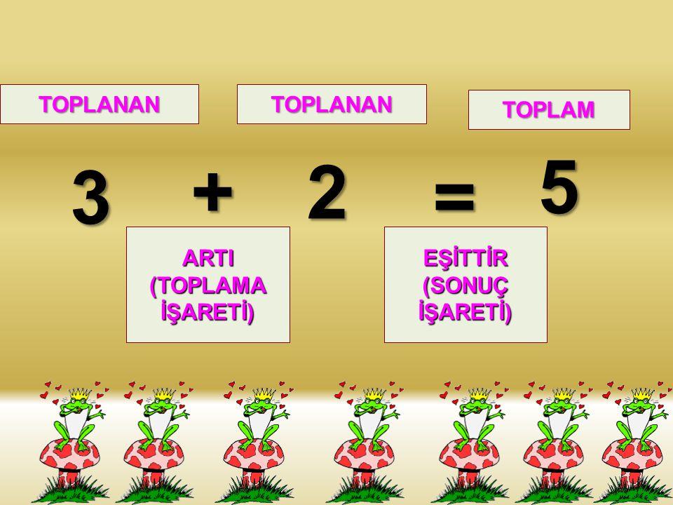 5 + 2 3 = TOPLANAN TOPLANAN TOPLAM ARTI (TOPLAMA İŞARETİ) EŞİTTİR