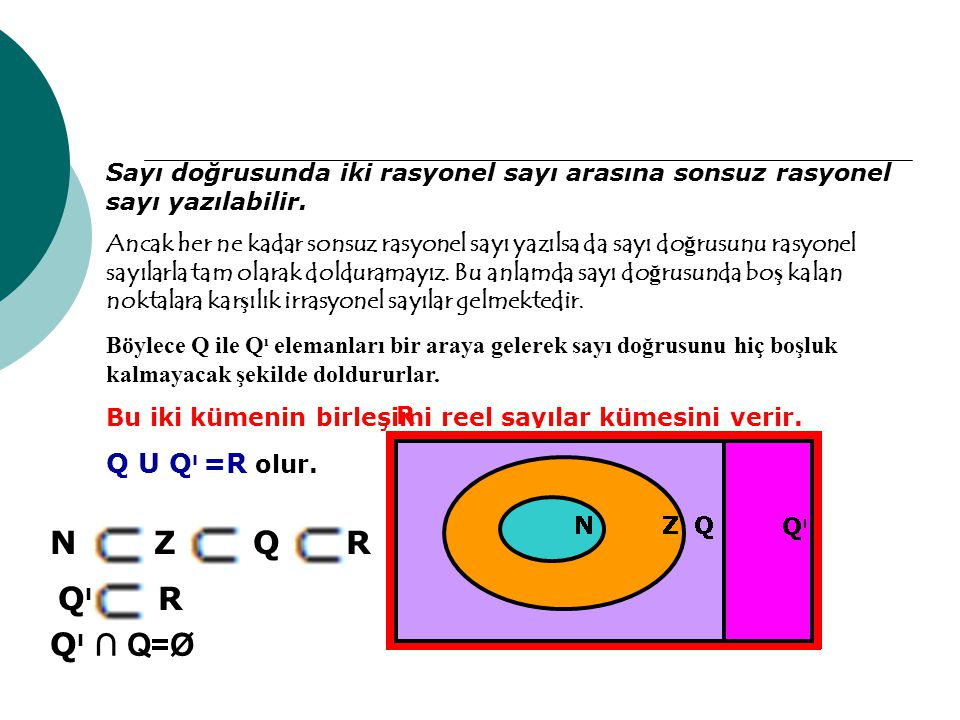 N Z Q R Qı R Qı ∩ Q=Ø Q U Qı =R olur.