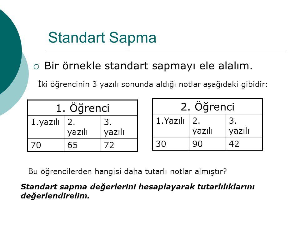 Standart Sapma 2. Öğrenci 1. Öğrenci