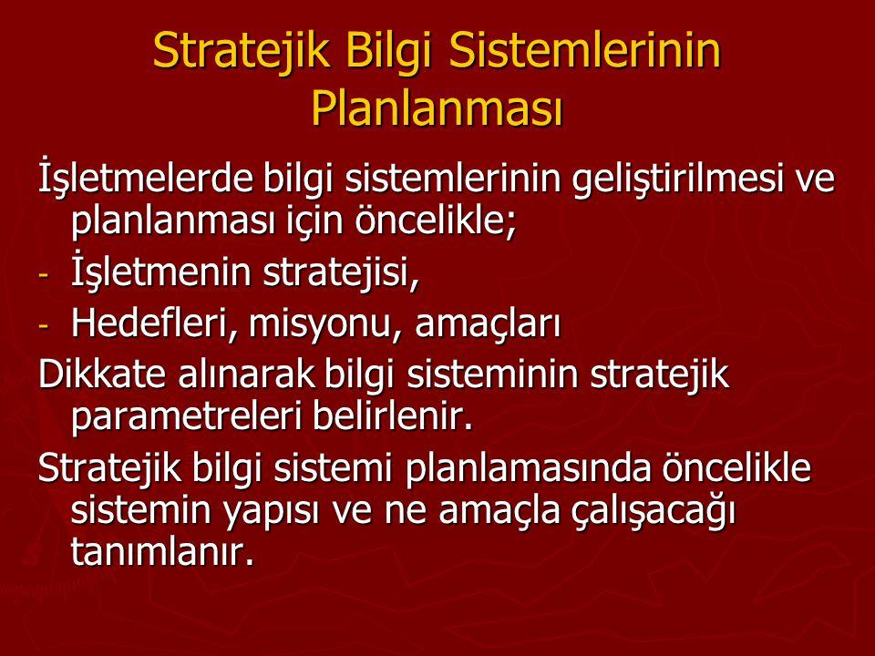 Stratejik Bilgi Sistemlerinin Planlanması