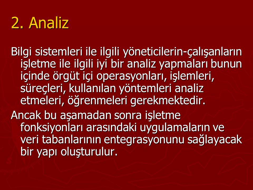 2. Analiz
