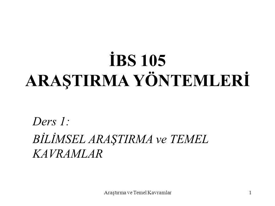 İBS 105 ARAŞTIRMA YÖNTEMLERİ