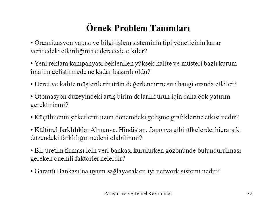 Örnek Problem Tanımları