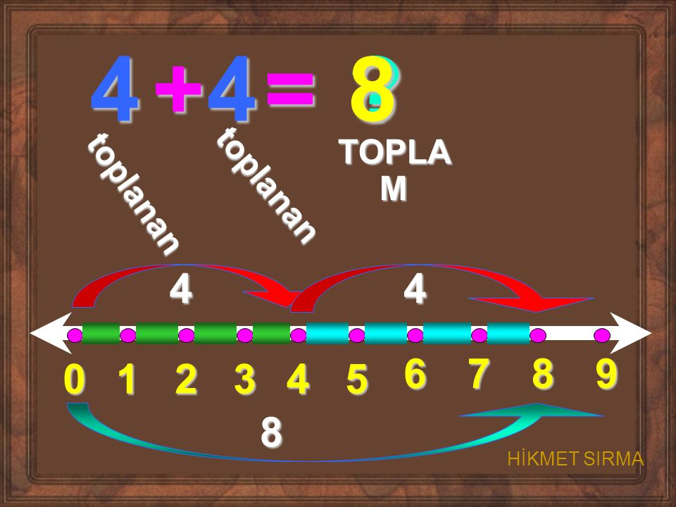 4 + 4 = 8 4 4 6 7 8 9 1 2 3 4 5 8 TOPLAM toplanan toplanan