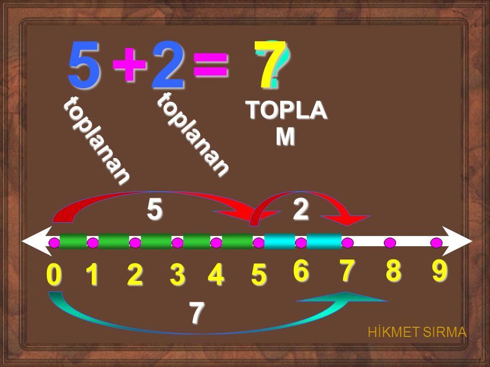 5 + 2 = 7 5 2 6 7 8 9 1 2 3 4 5 7 TOPLAM toplanan toplanan