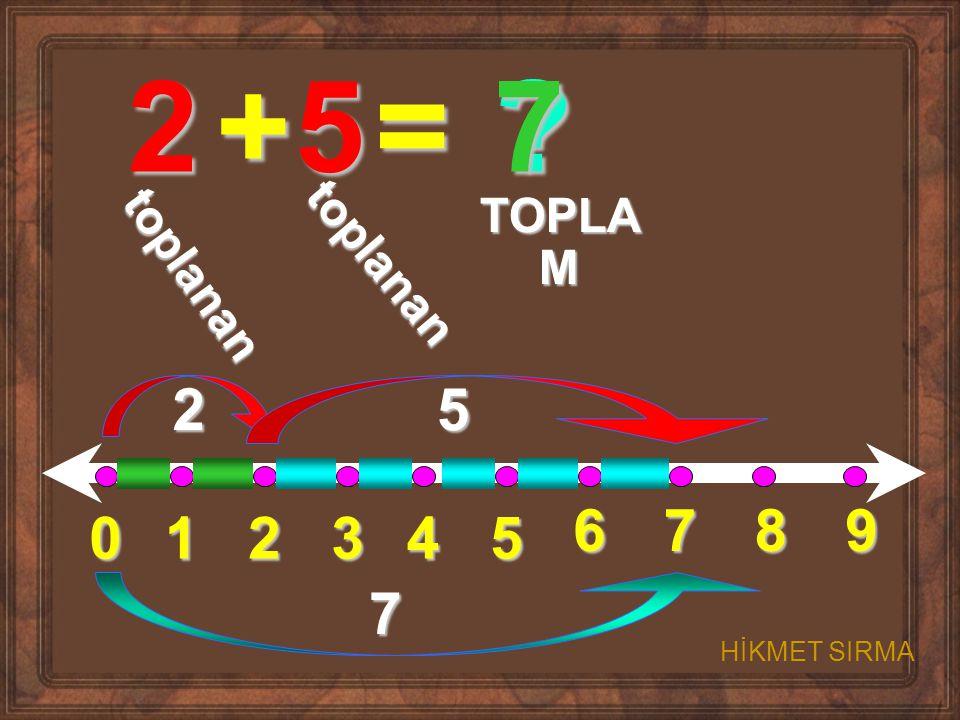 2 + 5 = 7 2 5 6 7 8 9 1 2 3 4 5 7 TOPLAM toplanan toplanan
