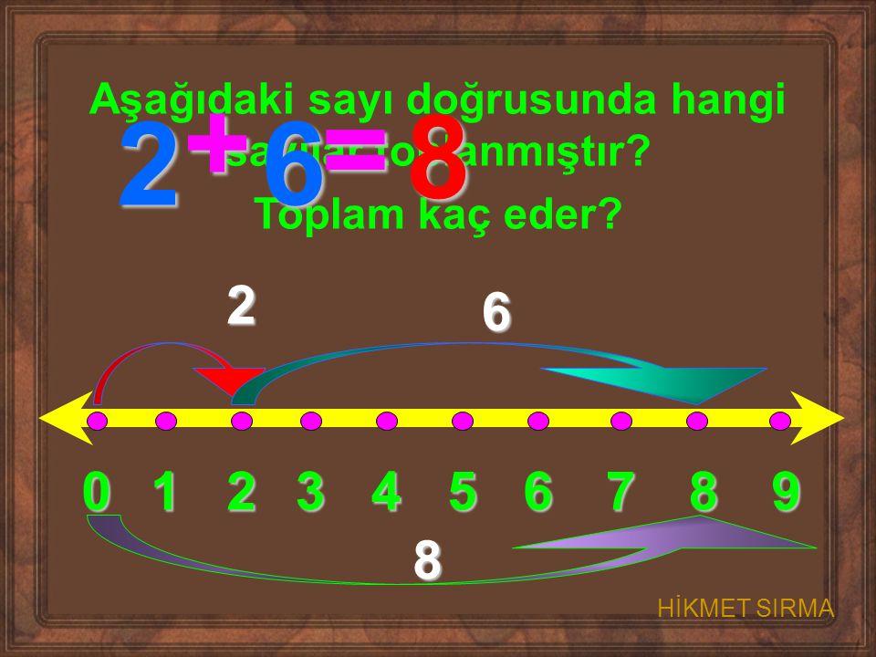 Aşağıdaki sayı doğrusunda hangi sayılar toplanmıştır