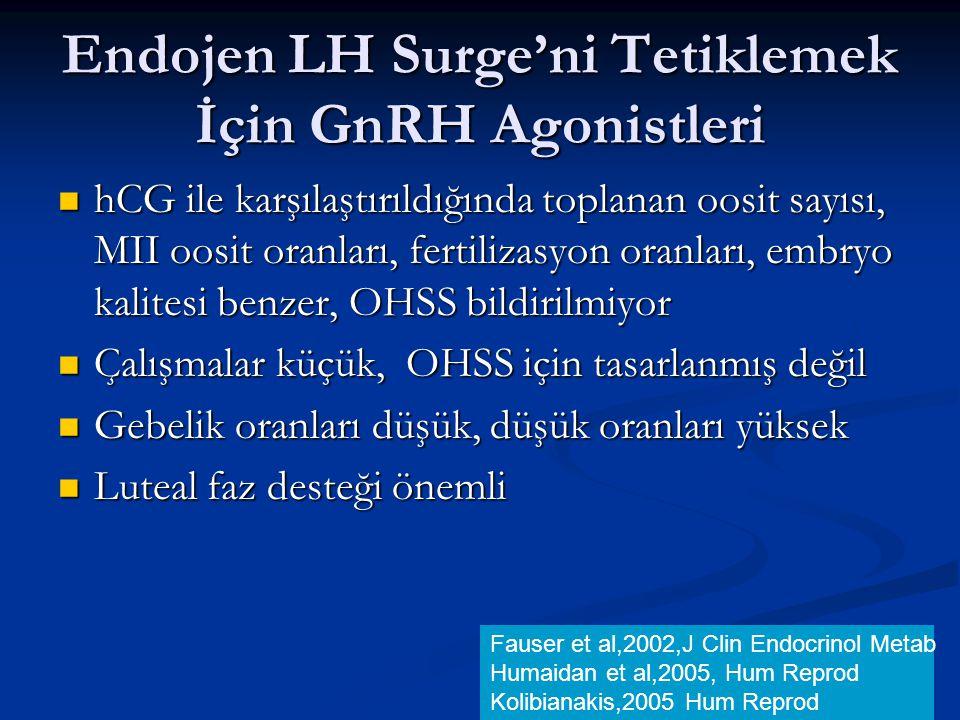Endojen LH Surge'ni Tetiklemek İçin GnRH Agonistleri