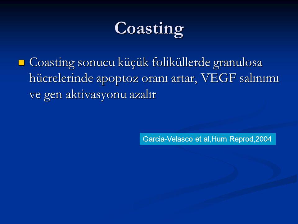 Coasting Coasting sonucu küçük foliküllerde granulosa hücrelerinde apoptoz oranı artar, VEGF salınımı ve gen aktivasyonu azalır.