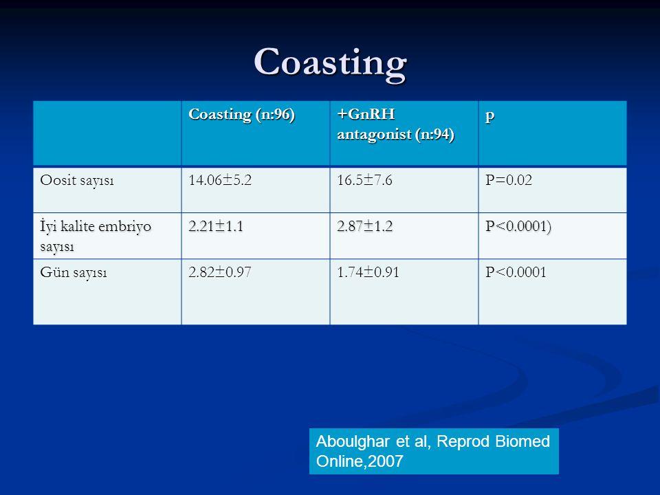 Coasting Coasting (n:96) +GnRH antagonist (n:94) p Oosit sayısı