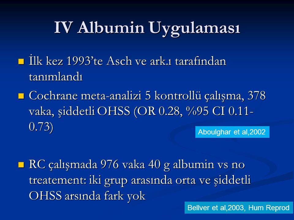 IV Albumin Uygulaması İlk kez 1993'te Asch ve ark.ı tarafından tanımlandı.