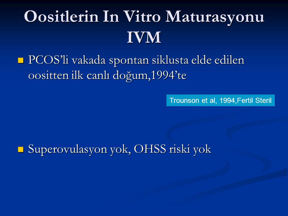 Oositlerin In Vitro Maturasyonu IVM