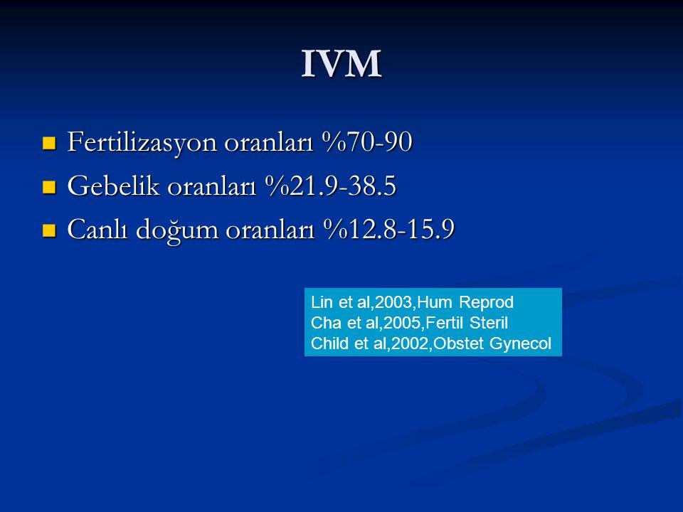 IVM Fertilizasyon oranları %70-90 Gebelik oranları %21.9-38.5
