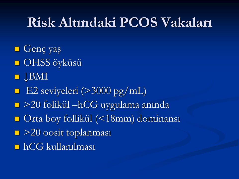 Risk Altındaki PCOS Vakaları