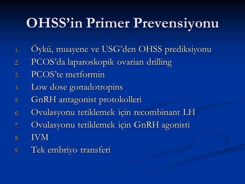 OHSS'in Primer Prevensiyonu