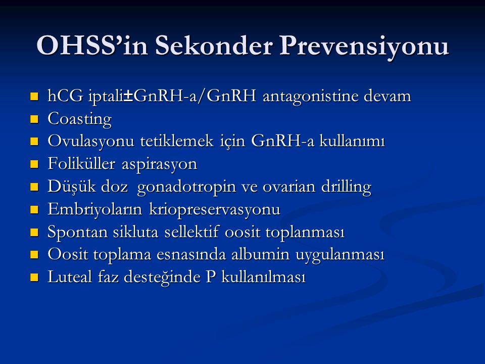 OHSS'in Sekonder Prevensiyonu