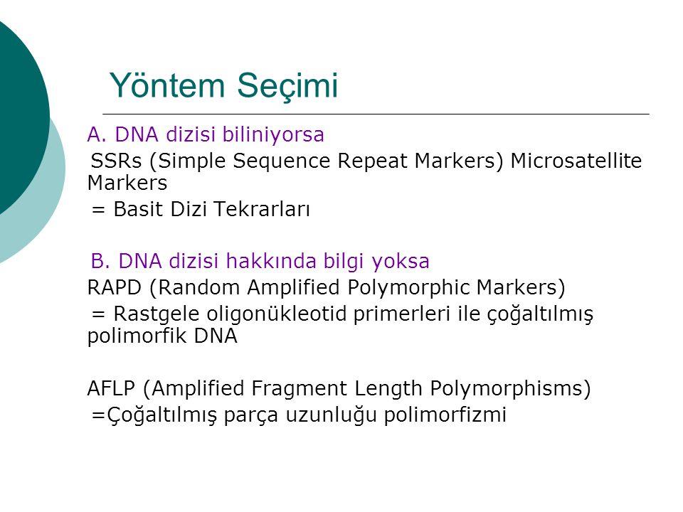 Yöntem Seçimi A. DNA dizisi biliniyorsa