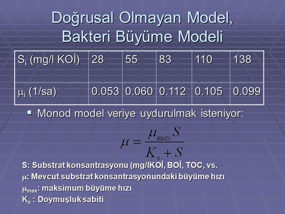 Doğrusal Olmayan Model, Bakteri Büyüme Modeli